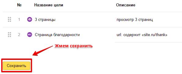 Сохраняем цели Яндекс Метрики