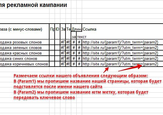 razmetka-ssylok-cherez-parametry-url